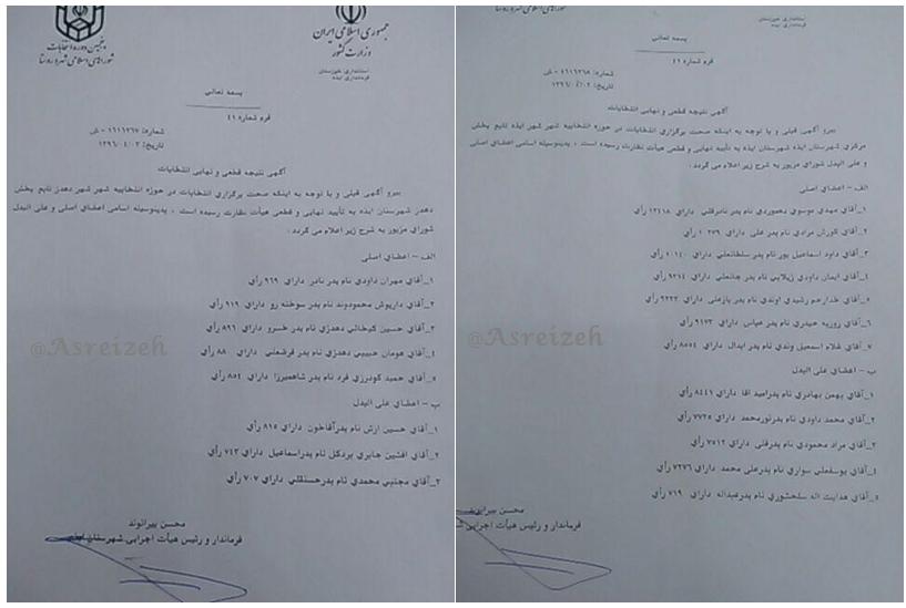 نتیجه قطعی و نهایی انتخابات شورای اسلامی شهر  ایذه و دهدز اعلام شد